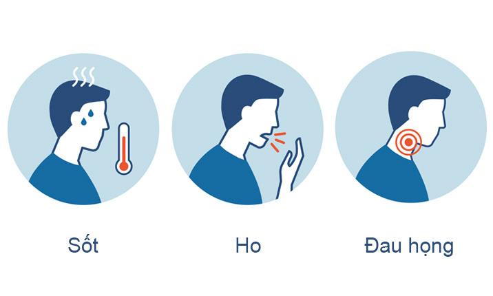 eDoctor - Những triệu chứng của virus Corona cần biết - Phân biệt với cảm lạnh và cảm cúm