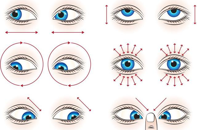 eDoctor - Các bài tập thể dục giúp giảm mỏi mắt, căng mắt