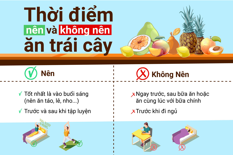 eDoctor - Những thời điểm nên và không nên ăn trái cây